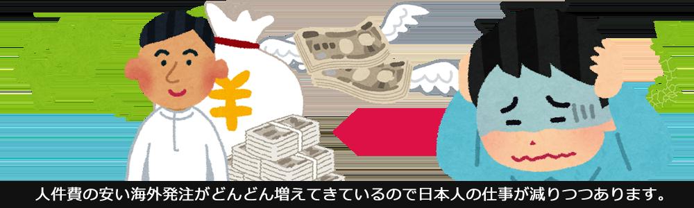 人件費の安い海外発注が増えてきているので日本人の仕事が減りつつあります。